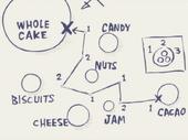 Plan Secret de Pudding