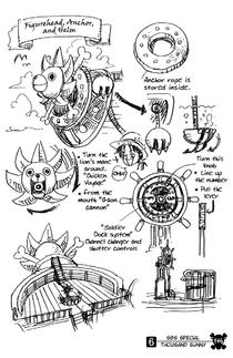 Thousand Sunny's Figurehead, Helm, and Anchors