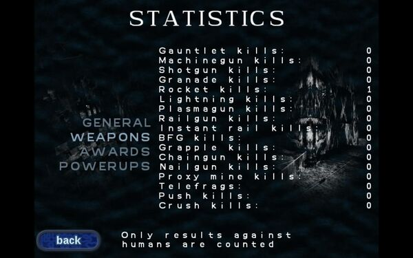 Oa088-statistics-weapons