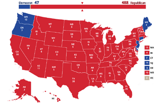 7th Presidential Election