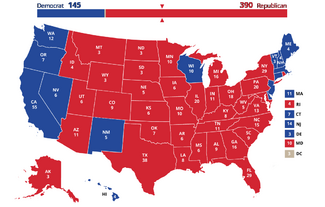 8th Presidential Election