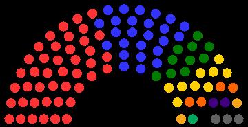 POWER Senate 6