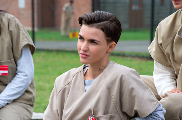 Ruby rose role orange is the new black