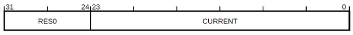 ARM M-profile SYST CVR