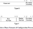 Функционирование шины PCI
