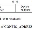 Конфигурирование устройств PCI