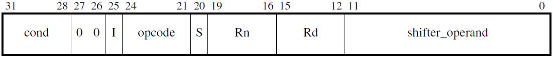Кодирование инструкций обработки данных (ARM)
