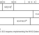 Регистры состояния и управления в M-профиле