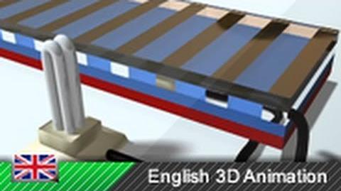 Solar energy Solar photovoltaics Photovoltaic effect (3D animation)