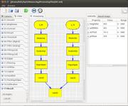 ProcessConfiguration