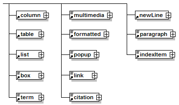ELML graphic