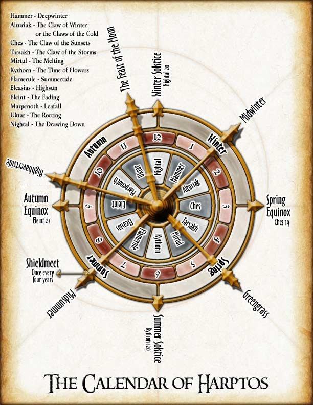 Calendar of Harptos | Othya Wiki | FANDOM powered by Wikia