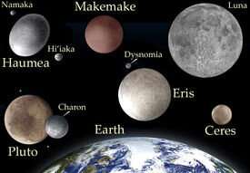 Dwarfplanets