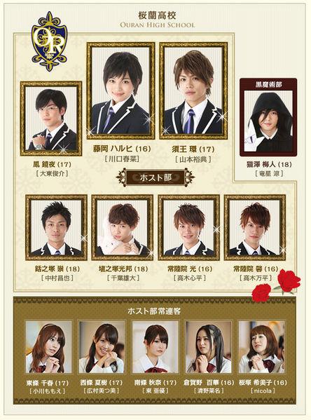 dating simulators ouran high school host club cast characters season