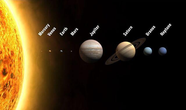 File:Planets2013.jpg