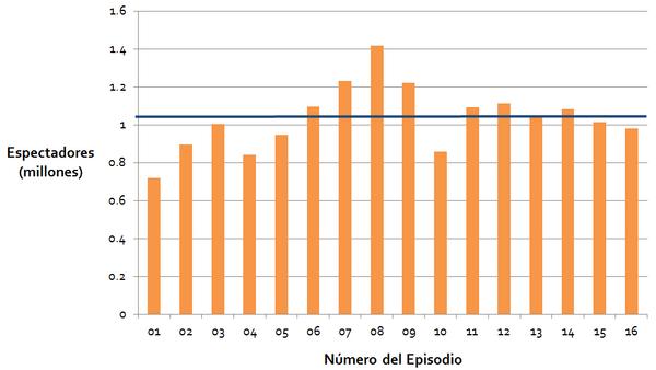 Ratings-temp1