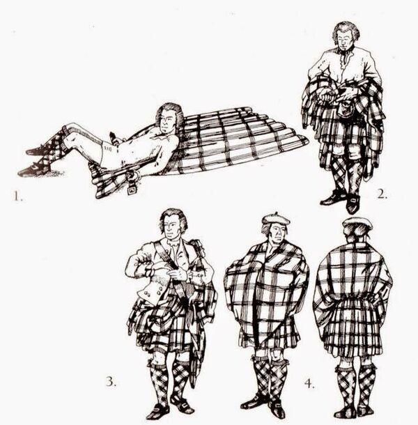 Forma de colocar el kilt