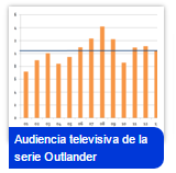 Audiencias-tn