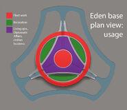 EdenBasePlanView