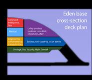 EdenBaseCrossSection