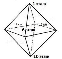 Модель строения Назарика