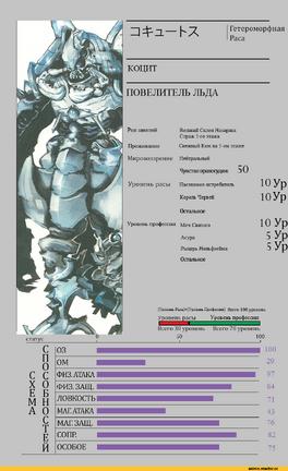 Overlord-(Anime)-Anime-СПОЙЛЕР-перевел-сам-2366508