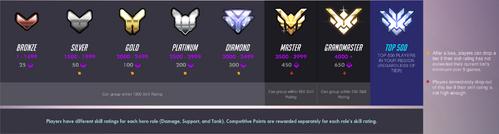Overwatch-Season-Rewards-5