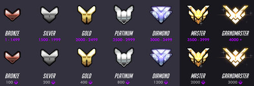 Overwatch-Season-Rewards-2