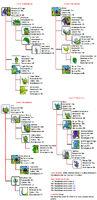 Draconis mutations chart by naonical-d7kcau6