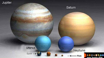 All the planets