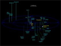 Local-group-nebula-milky-way-diagram-wow-seti-the-idea-girl-says-youtube