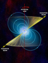 Pulsar diagram 1