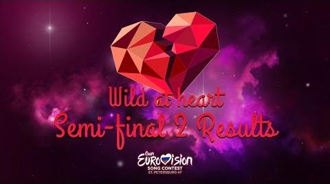 Own Eurovision Song Contest 47 Semi-final 2 Results