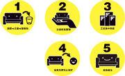 讓舊雜物過新生活-搬屋公社 (4)