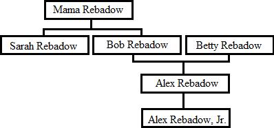 Arvore Rebadow