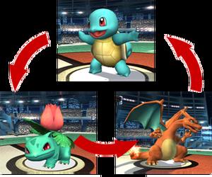 Pokemon Change