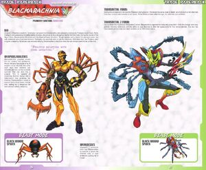 BW Sourcebook Blackarachina