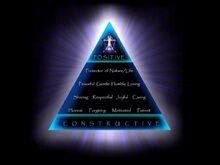 Positiveconstuction