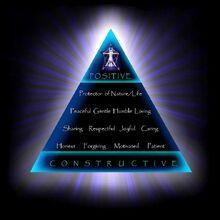 Constructivity