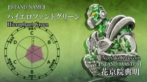 Hierophant green