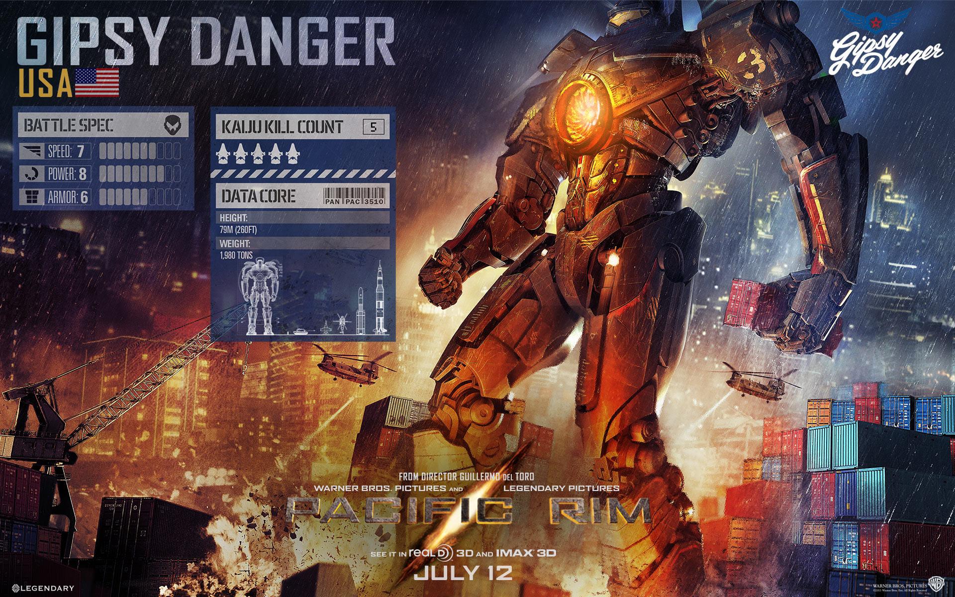 image - gipsy danger wallpaper | pacific rim wiki | fandom