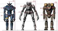 Modelo Tridimensional de los Jaegers