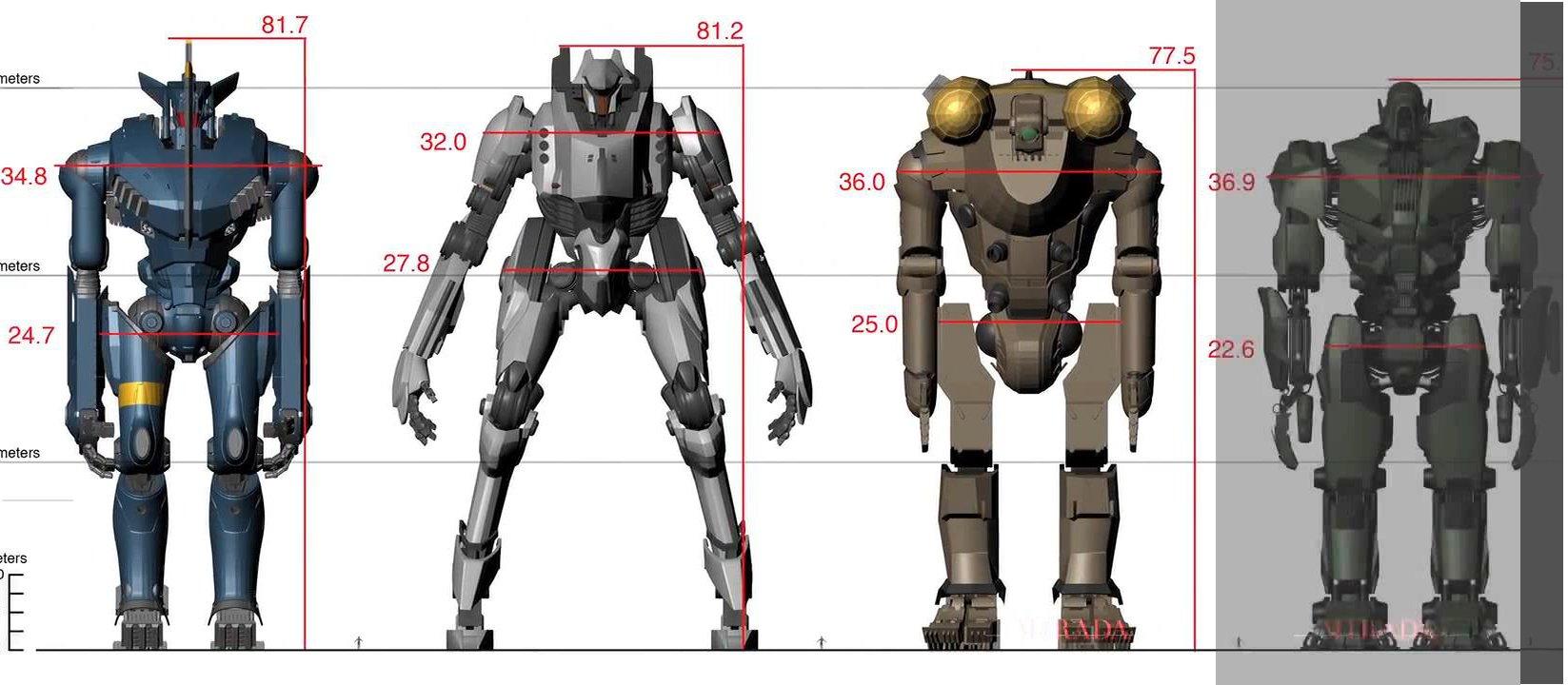 Jaeger Size Chart Image - Jaeger to Jaeg...