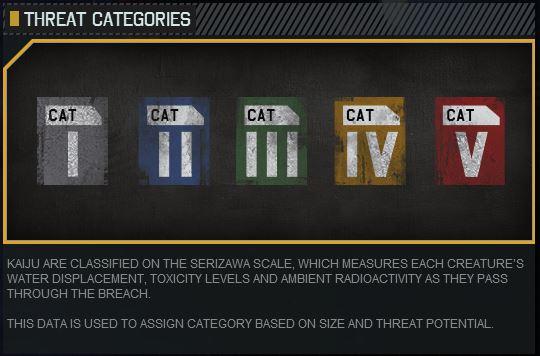 File:Kaiju Categories.jpg