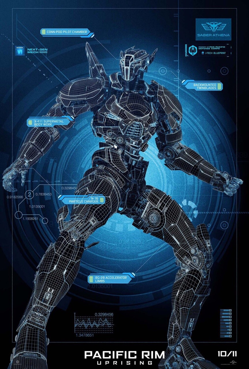 Image pacific rim uprising blueprint poster 02g pacific rim pacific rim uprising blueprint poster 02g malvernweather Image collections