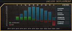 Jaeger Timeline LOCCENT 01