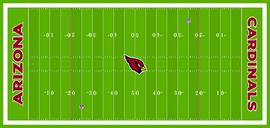 CardinalsHomefield