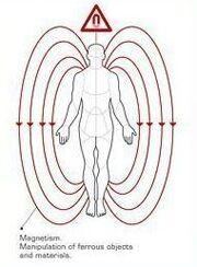 Manipulación magnética