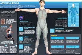 Tecnología tras el traje ergonómico