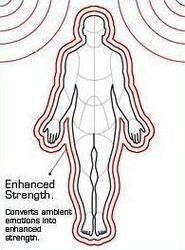 Diagrama fuerza